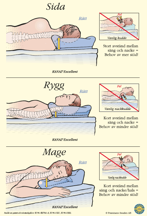 Ergonomisk kudde som du kan sova på rygg, sida och mage